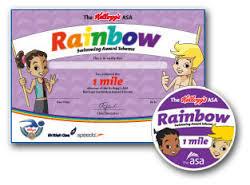Rainbow 1 Mile